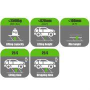 PL - H30 Portable 5,511 Lbs. Capacity Mid Rise Scissor Car Lifts
