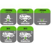PL - Z30 / PL - Z30Y Portable 6,600 Lbs. Capacity Mid Rise Scissor Car Lifts